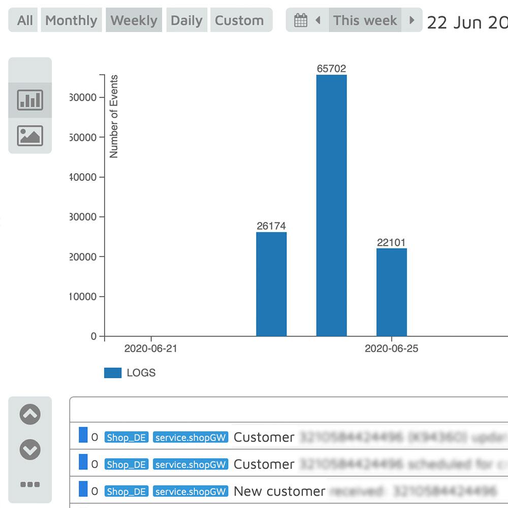 Data Analyzer